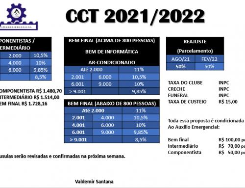 CCT 2021/2022