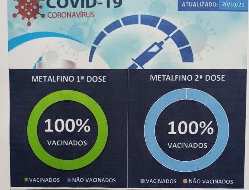 Metalfino com 100% dos trabalhadores vacinados